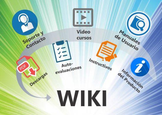 Qué es la Wiki